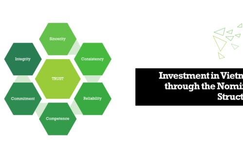 Investment in Vietnam through Nominee Structure
