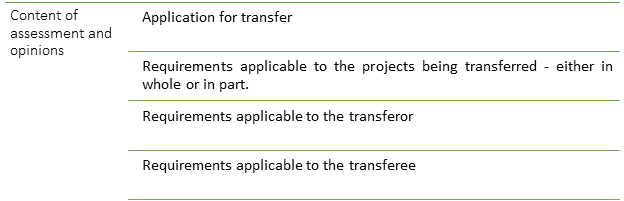 transfer of the whole or a part of the project