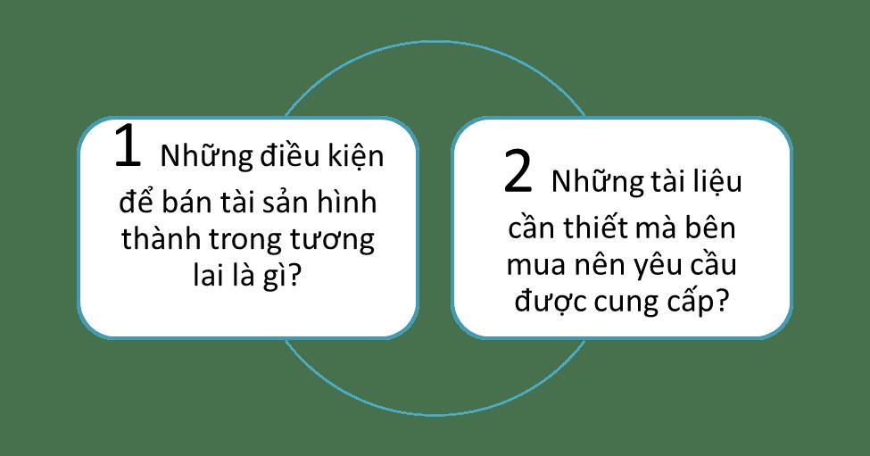 2 vấn đề có giá trị mà người nước ngoài mua bất động sản tại Việt Nam nên hỏi mỗi khi tài sản hình thành trong tương lai được quảng bá