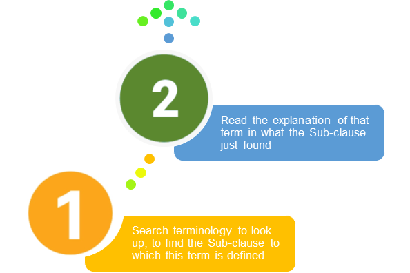 Step to search up definitions in the FIDIC Contract 1999
